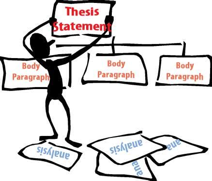The 15 Best Business Management Masters Thesis Topics